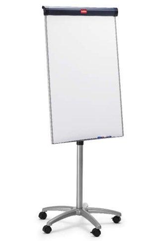 Electronic Flipcharts