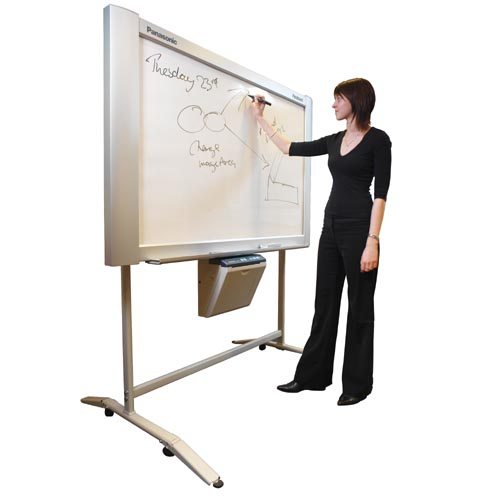 What is an Electronic Whiteboard?